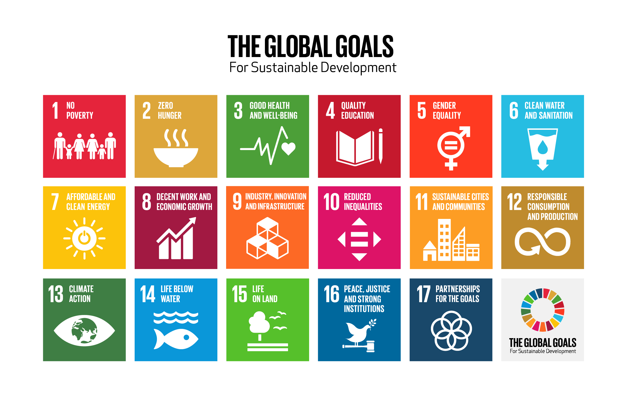 The global goals School for a brigther future